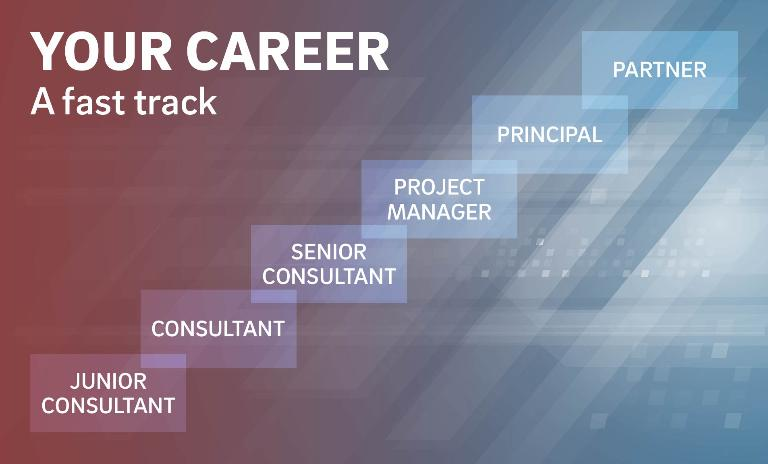 Career stages — Roland Berger